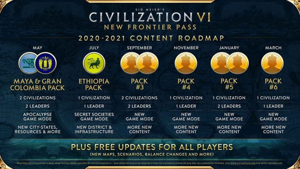 A roadmap outlining what players can expect from the six DLC packs included in the Civilization VI New Frontier Pass